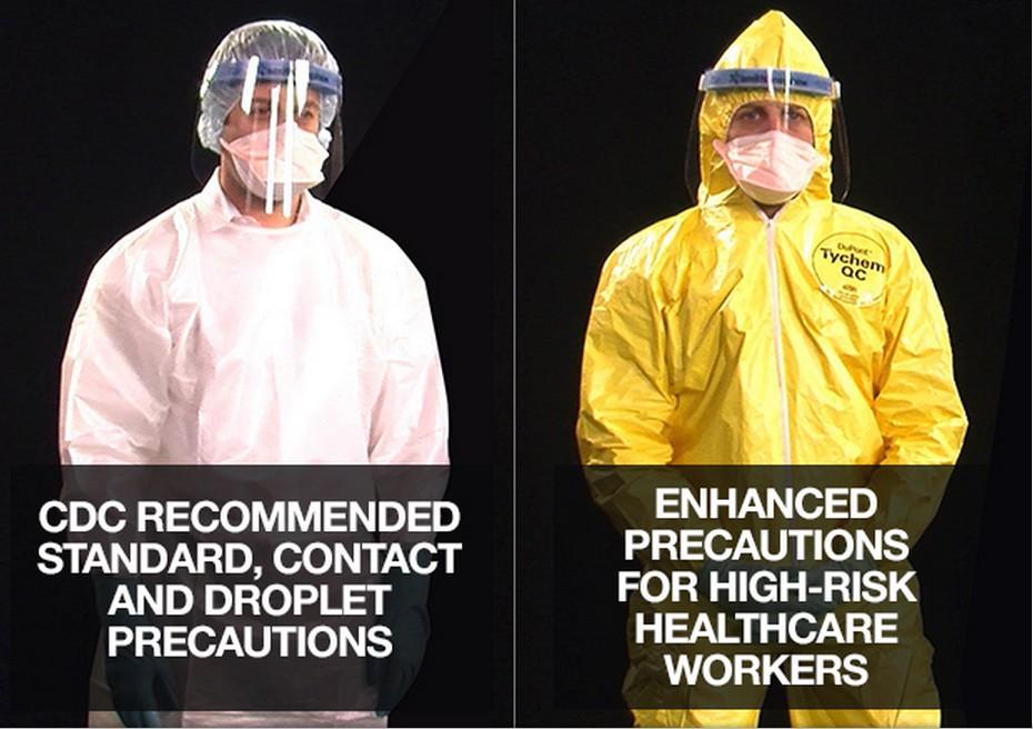 CDC|CDC 1|CDC 2|CDC 3